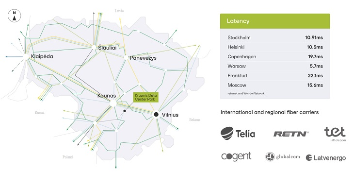 Lithuania Internet Infrastructure