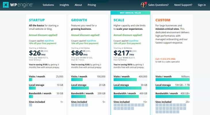 WP Engine Manage WordPress Hosting Pricing